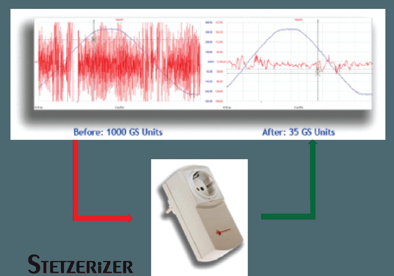 Ondas bloqueadas por el filtro TSETZER