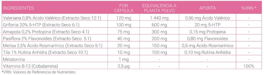 Ingredientes de Valeriana Complex